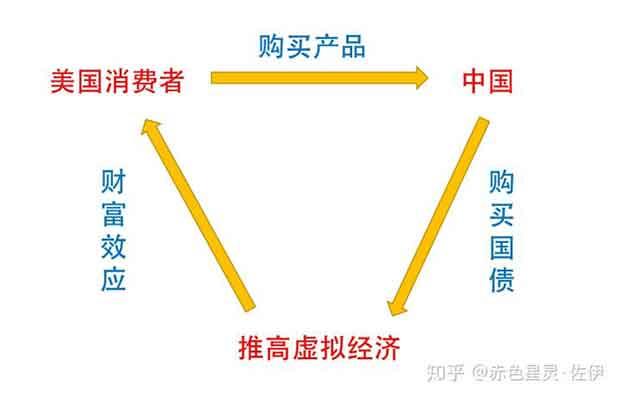中国要是基建搞完了该怎么继续发展?-激流网